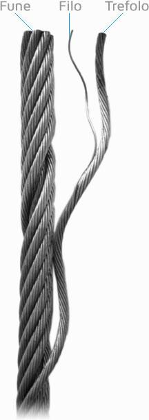 Steel wire ropes - metalpress